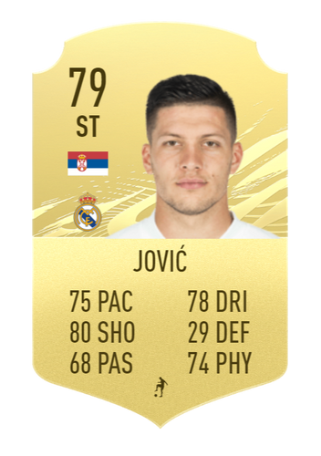 luka-jovic-fifa-21-update