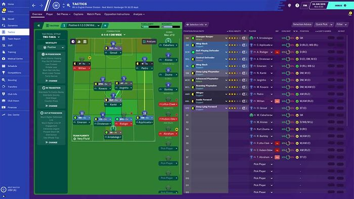 The ideal formation for Chelsea in FM20