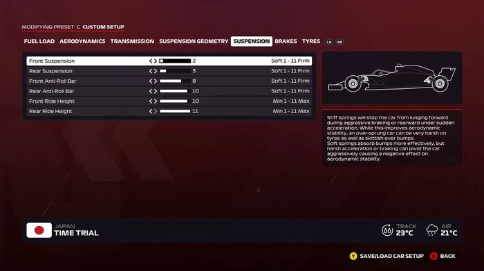 F1 2020 Japan wet suspension
