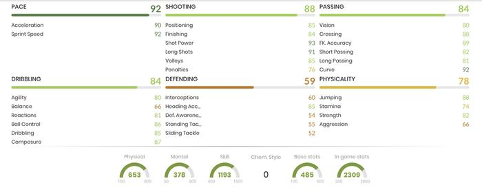 Bale in game stats