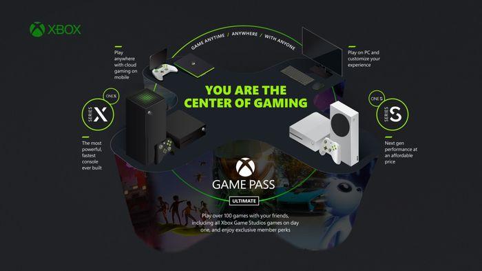 xbox game pass ea play 3