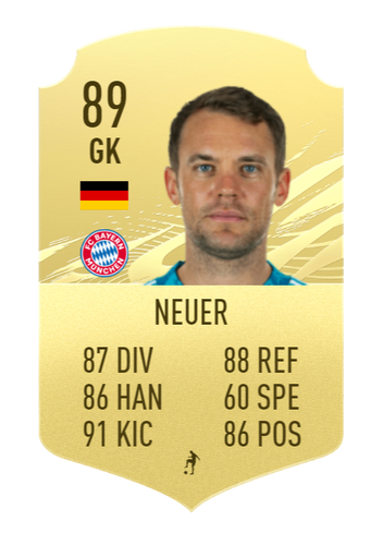 Neuer's FIFA 22 prediction