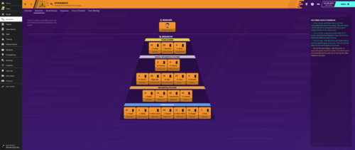 Wolves' starting club hierarchy in FM20.