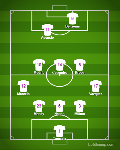 real madrid predicted line up vs liverpool ucl quarter final