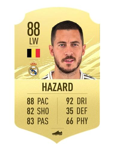 Hazard FIFA 21