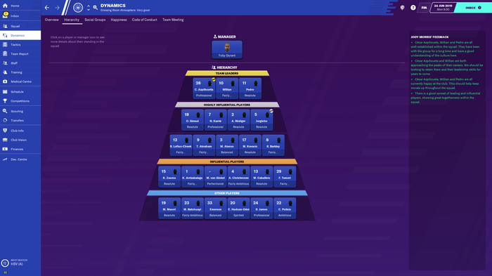 Chelsea's squad dynamics in Football Manager 2020