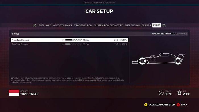 F1 2019 Monaco Grand Prix setup tyres