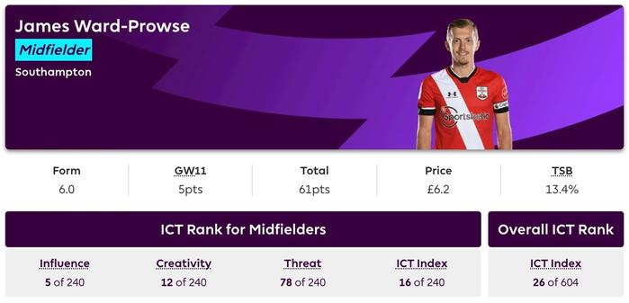 fpl james ward-prowse