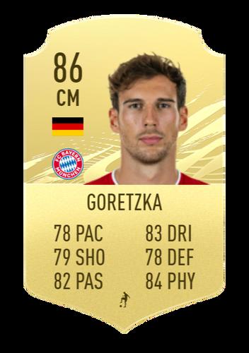 Goretzka's FIFA 22 prediction