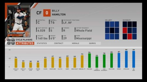 Billy Hamilton Best base stealers in MLB The Show 20 Franchise Mode RTTS March to October