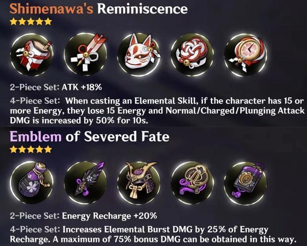 Genshin Impact 2.0 artifacts image