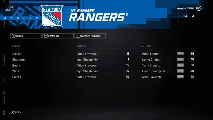NHL 21 Franchise stat leaders