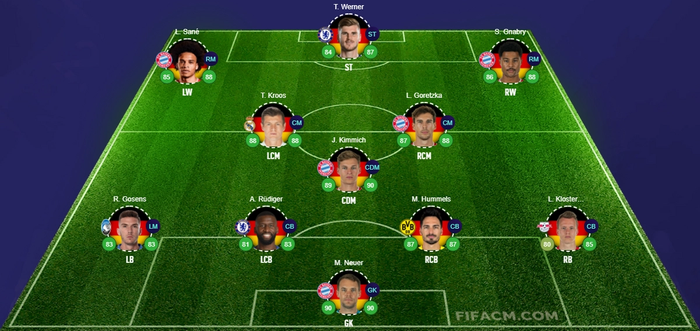predicted germany euro 2020 lineup