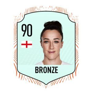 Lucy Bronze FIFA 21 Rating