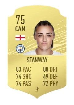 stanway fifa 21 prediction