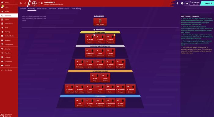 Man Utd's squad dynamics hierarchy page in FM20