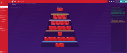 Liverpool's starting club hierarchy in FM20.