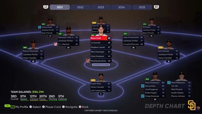 MLB The Show 21 Franchise Mode Depth Charts
