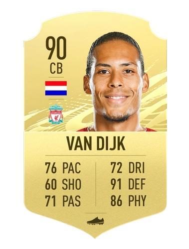Virgil Van Dijk FIFA 21