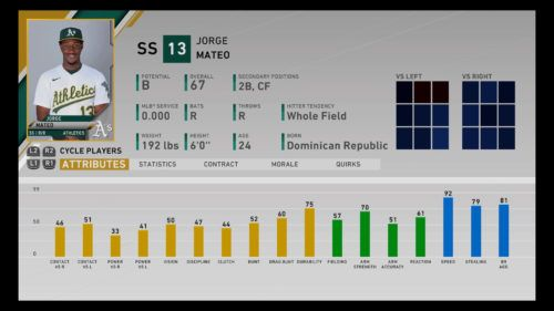 Jorge Mateo Best base stealers in MLB The Show 20 Franchise Mode RTTS March to October