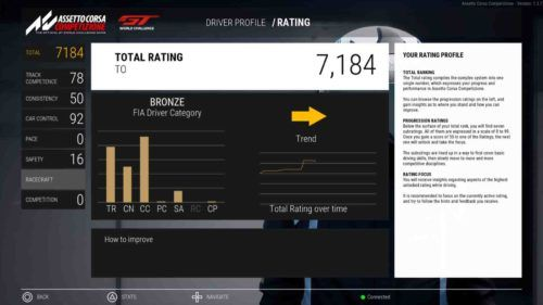 Driver Rating assetto corsa 1