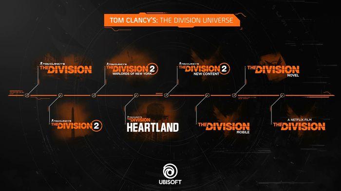 The Division Heartland Content Roadmap