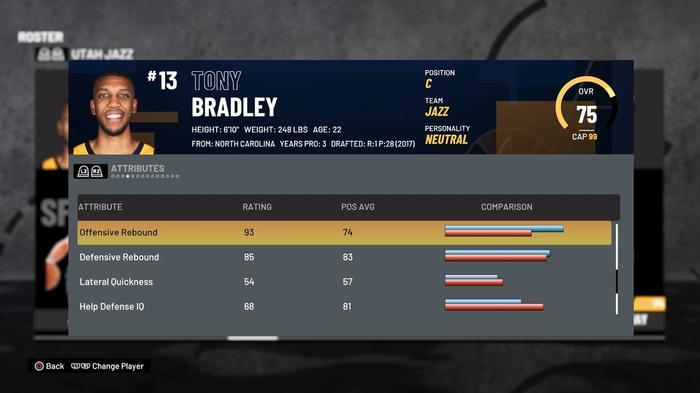 Tony Bradley Jr. Rebounding