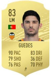 guedes fut base card fifa 20