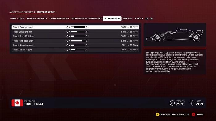 F1 2020 Canada Suspension