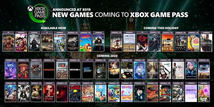 XO19 New Games Xbox Game Pass