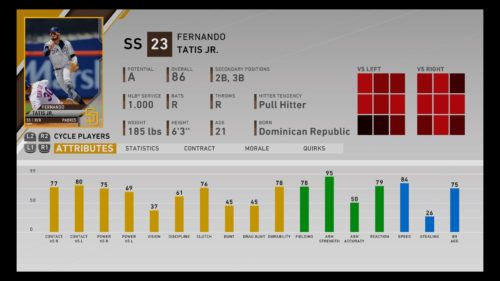 MLB The Show 20 Fernando Tatis Jr Diamond Dynasty Shortstop RTTS Franchise Mode