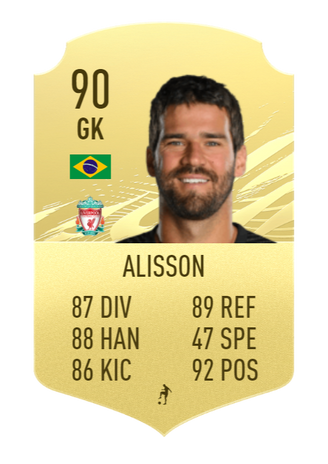 alisson-fifa-22-prediction