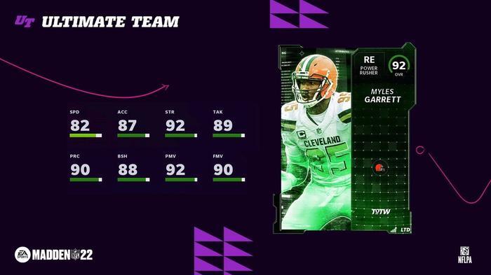 MUT 22 Team of the Week Myles Garrett LTD card