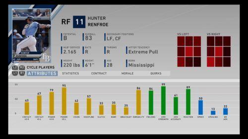 Hunter Renfroe MLB The Show 20 Franchise mode Diamond Dynasty