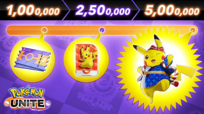 Image with a plan of rewards for Pokemon Unite pre-registrations