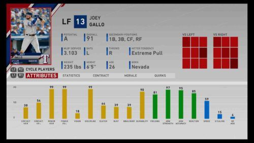 mlb the show 20 power hitters gallo