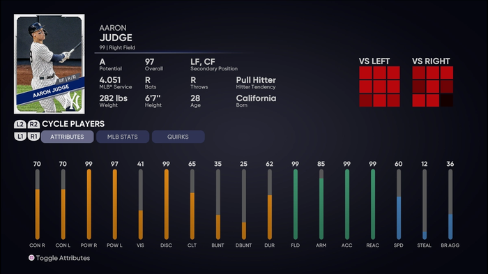 MLB The Show 21 Ratings Aaron Judge