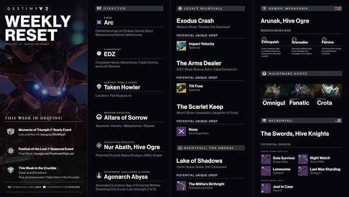 Destiny 2 Weekly Reset 27 October 1
