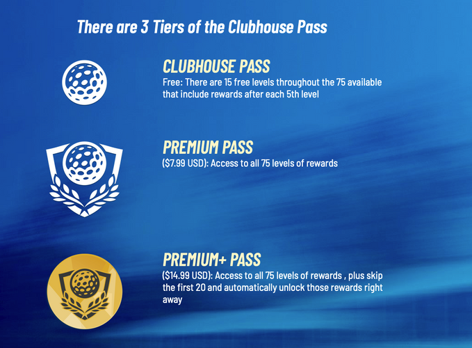 PGA 2K21 Clubhouse Tiers