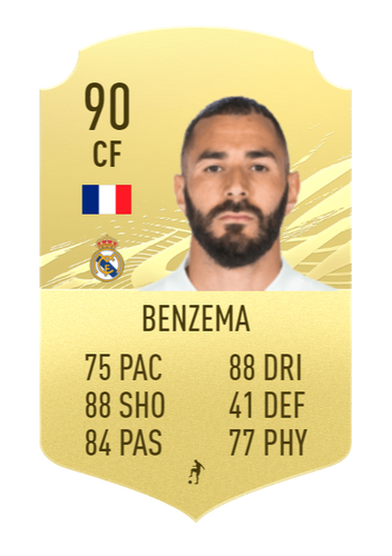 FIFA 22 Karim Benzema