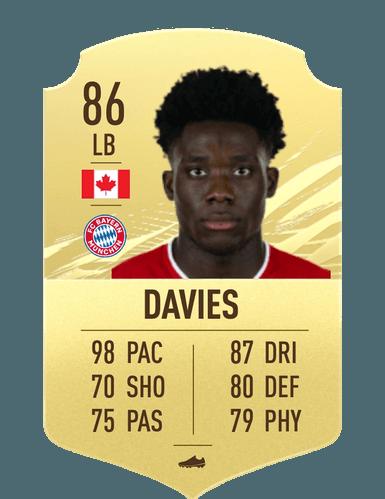 FIFA 21 Alphonso Davies ultimate team Winter upgrade prediction