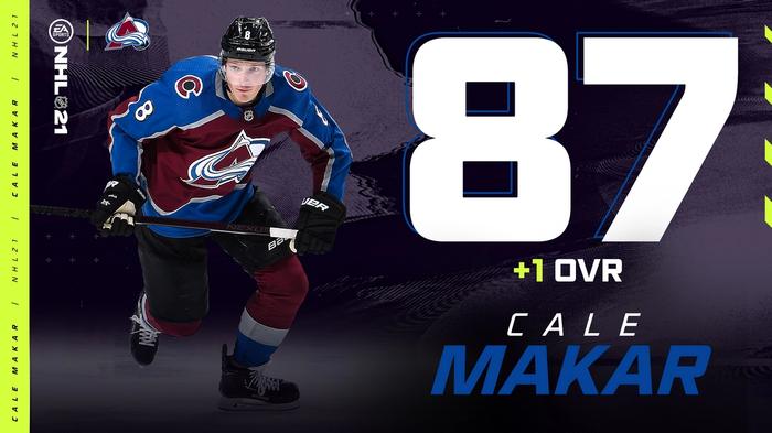 NHL 21 Roster Update Ratings Cale Makar