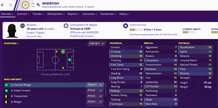 Rodrygo's stats page in Football Manager 2020