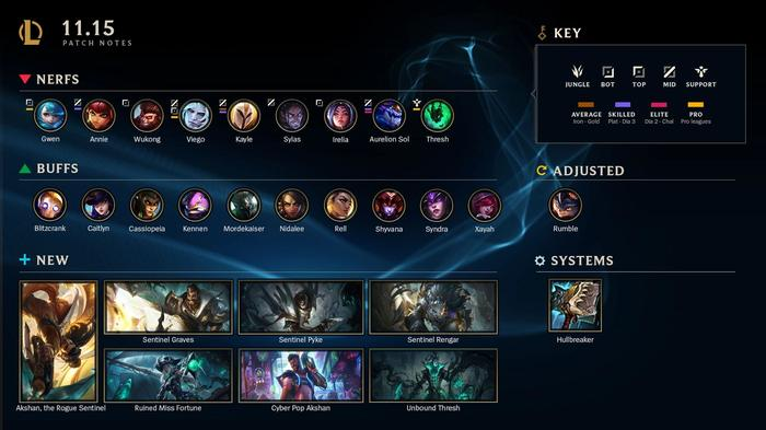 LoL 11.15 patch notes highlights