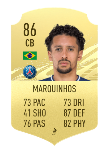 marquinhos-fifa-22-prediction