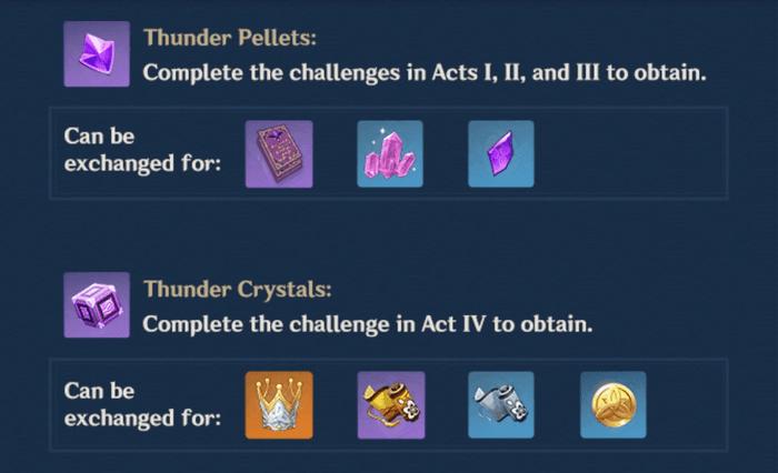 Image describing the exchange rewards in Genshin Impact event