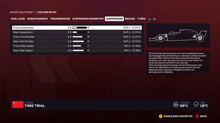 F1 2020 China wet suspension
