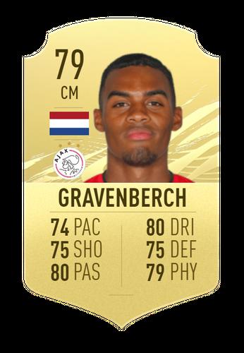 ryan-gravenberch-fifa-22-prediction