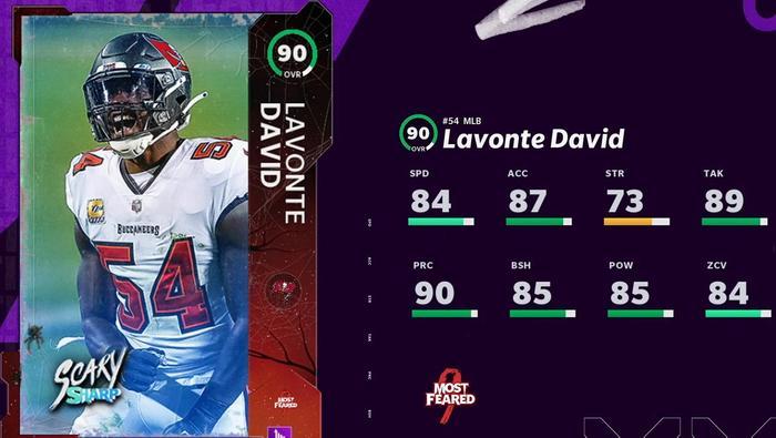 Madden 21 Most Feared Lavonte David