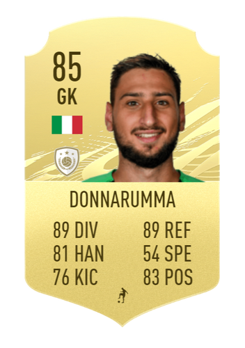 gianluigi-donnarumma-fifa-21-free-agent